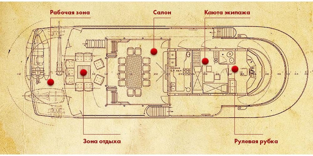 Схема яхты Отрада